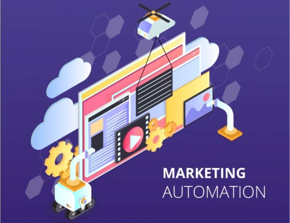 marketing automation mailing